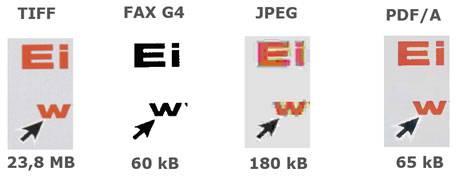 Dateigröße versus Darstellungsqualität: Die Detailaufnahmen stammen aus einer Seite im DIN-A4-Format, die Dateigrößen beziehen sich ebenfalls auf DIN A4 mit einer Auflösung von 300 dpi.